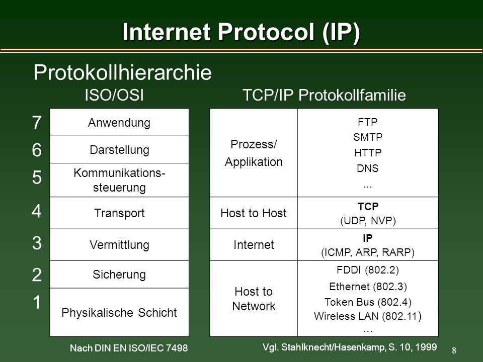 9 Internet Protocol (IP) (*) UCL/IS Inst., RFC 791, Sept.