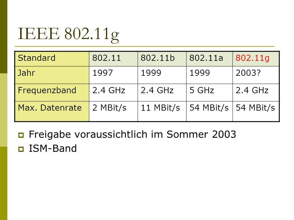 IEEE 802.11g Standard802.11802.11b802.11a802.11g Jahr19971999 2003.