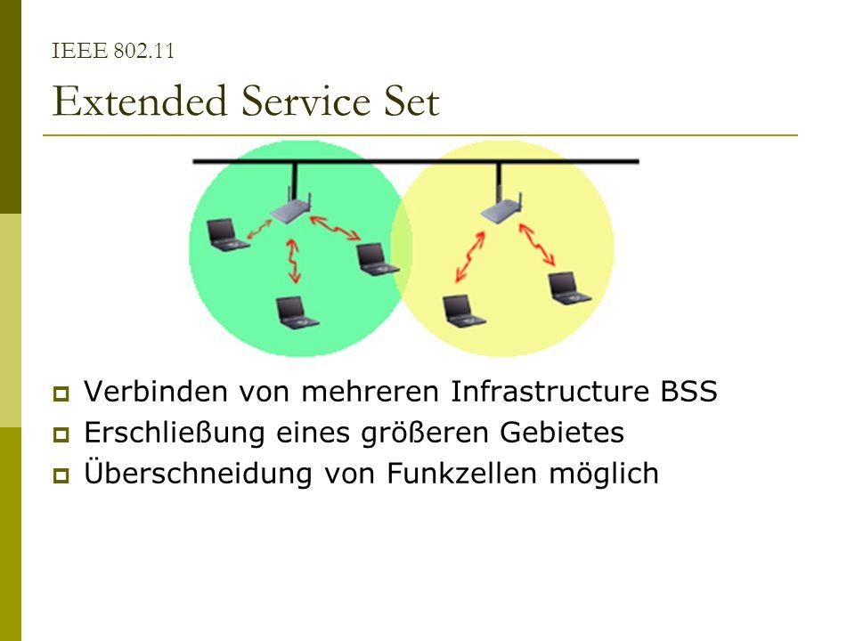 IEEE 802.11 Extended Service Set Verbinden von mehreren Infrastructure BSS Erschließung eines größeren Gebietes Überschneidung von Funkzellen möglich