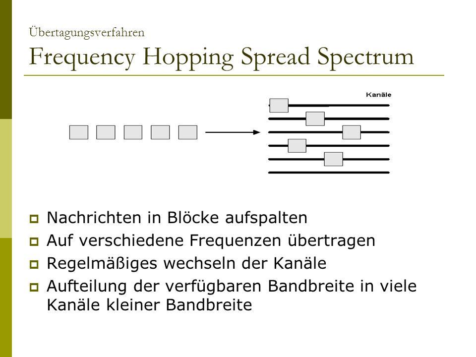 Übertagungsverfahren Frequency Hopping Spread Spectrum Nachrichten in Blöcke aufspalten Auf verschiedene Frequenzen übertragen Regelmäßiges wechseln der Kanäle Aufteilung der verfügbaren Bandbreite in viele Kanäle kleiner Bandbreite