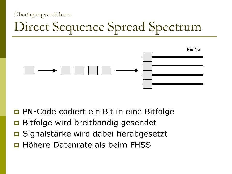 Übertagungsverfahren Direct Sequence Spread Spectrum PN-Code codiert ein Bit in eine Bitfolge Bitfolge wird breitbandig gesendet Signalstärke wird dabei herabgesetzt Höhere Datenrate als beim FHSS