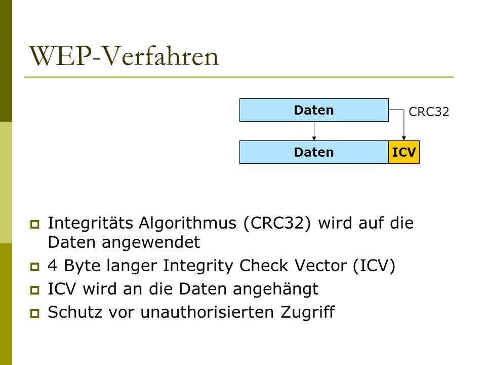 WEP-Verfahren Integritäts Algorithmus (CRC32) wird auf die Daten angewendet 4 Byte langer Integrity Check Vector (ICV) ICV wird an die Daten angehängt Schutz vor unauthorisierten Zugriff Daten ICV CRC32