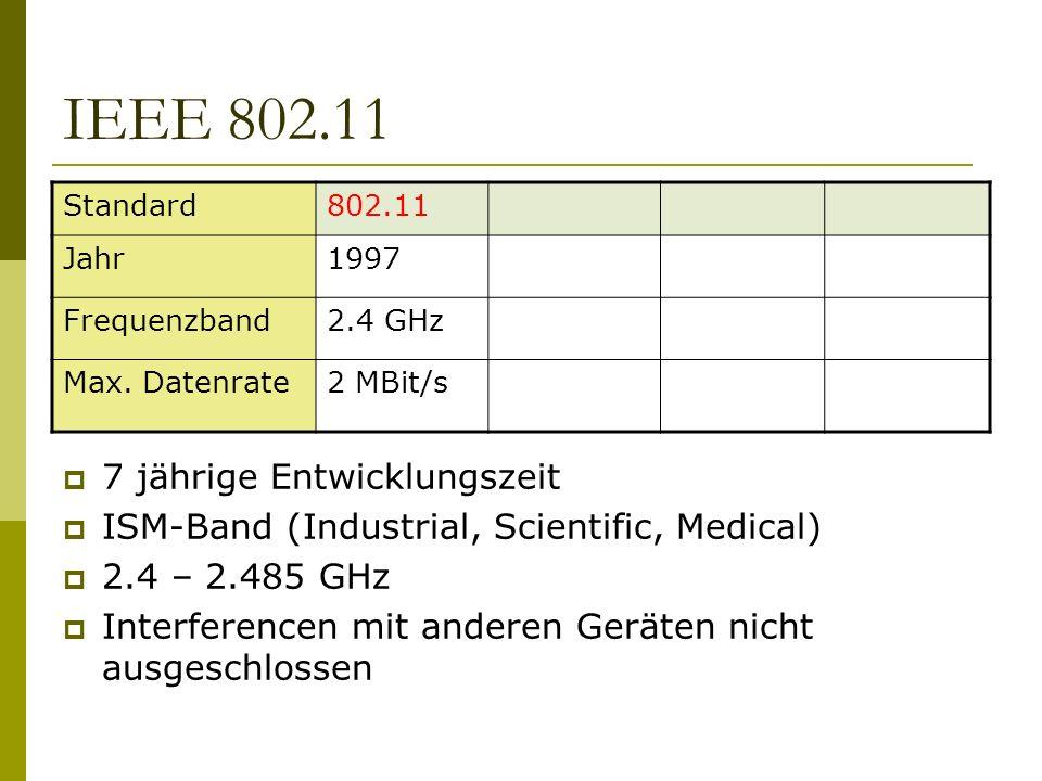 IEEE 802.11 Standard802.11 Jahr1997 Frequenzband2.4 GHz Max.