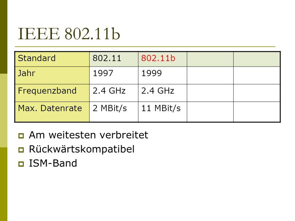 IEEE 802.11b Standard802.11802.11b Jahr19971999 Frequenzband2.4 GHz Max. Datenrate2 MBit/s11 MBit/s Am weitesten verbreitet Rückwärtskompatibel ISM-Ba
