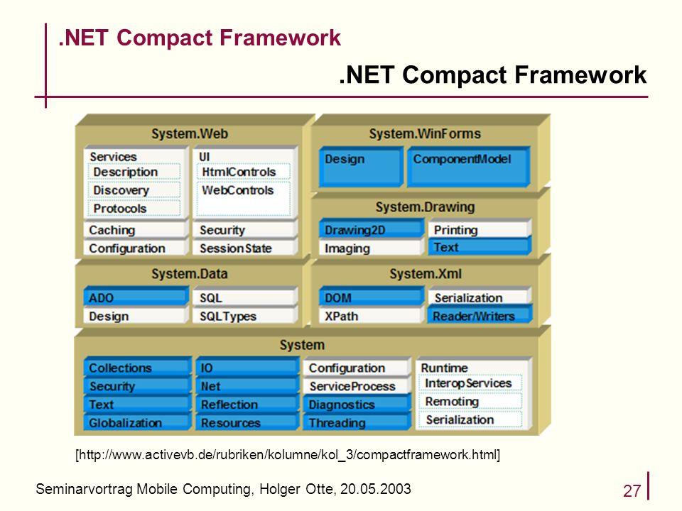 Seminarvortrag Mobile Computing, Holger Otte, 20.05.2003 27.NET Compact Framework [http://www.activevb.de/rubriken/kolumne/kol_3/compactframework.html]