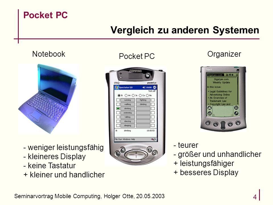 Seminarvortrag Mobile Computing, Holger Otte, 20.05.2003 4 Vergleich zu anderen Systemen Pocket PC NotebookOrganizer - teurer - größer und unhandliche