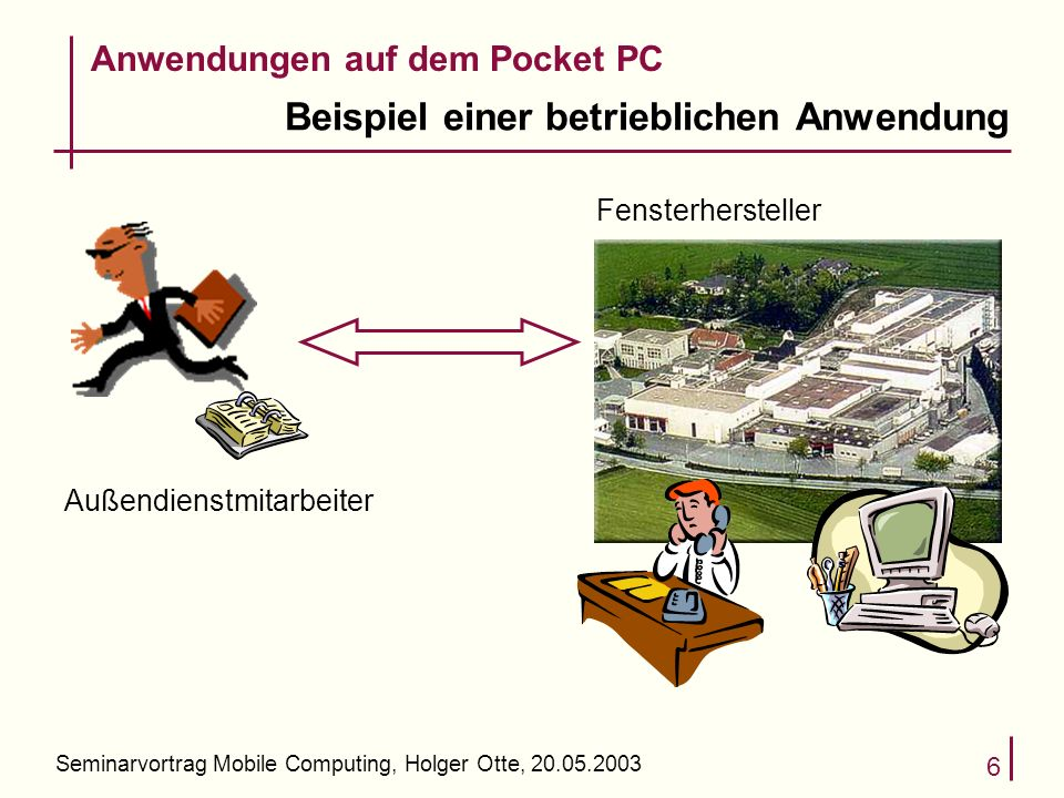 Seminarvortrag Mobile Computing, Holger Otte, 20.05.2003 6 Beispiel einer betrieblichen Anwendung Anwendungen auf dem Pocket PC Außendienstmitarbeiter