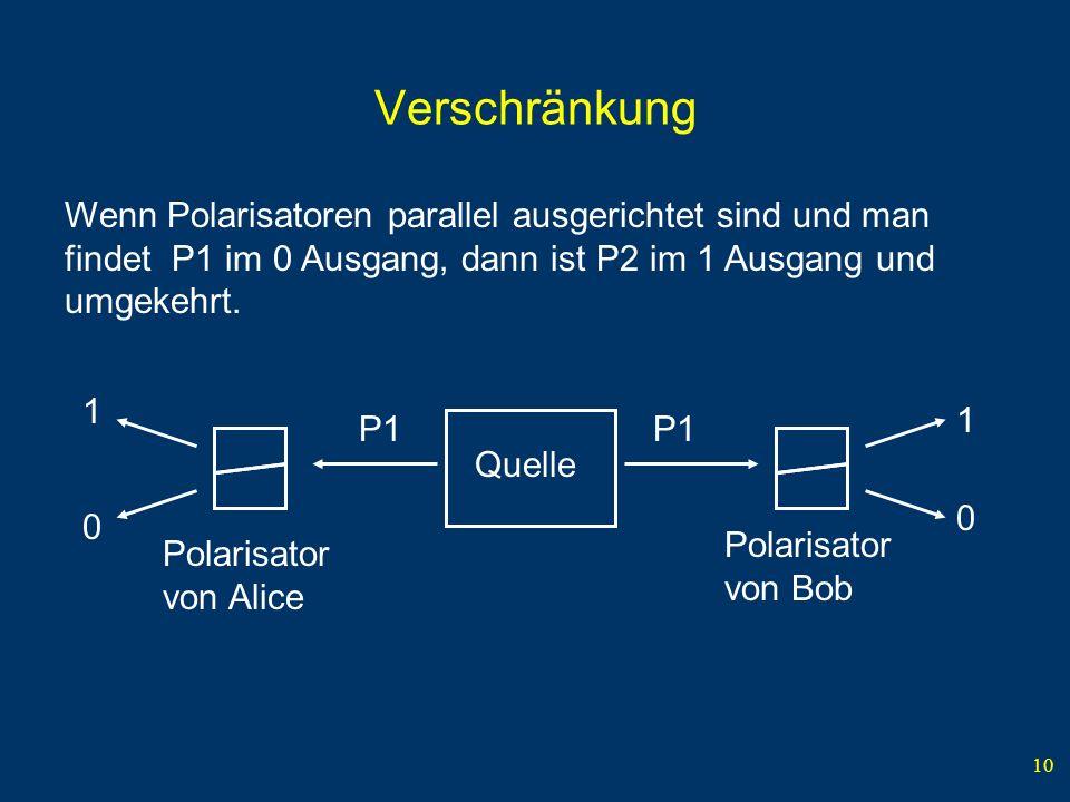 10 Verschränkung 0 1 0 1 Wenn Polarisatoren parallel ausgerichtet sind und man findet P1 im 0 Ausgang, dann ist P2 im 1 Ausgang und umgekehrt. Quelle