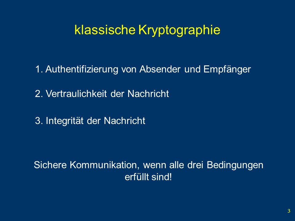 3 klassische Kryptographie 1. Authentifizierung von Absender und Empfänger 2. Vertraulichkeit der Nachricht 3. Integrität der Nachricht Sichere Kommun