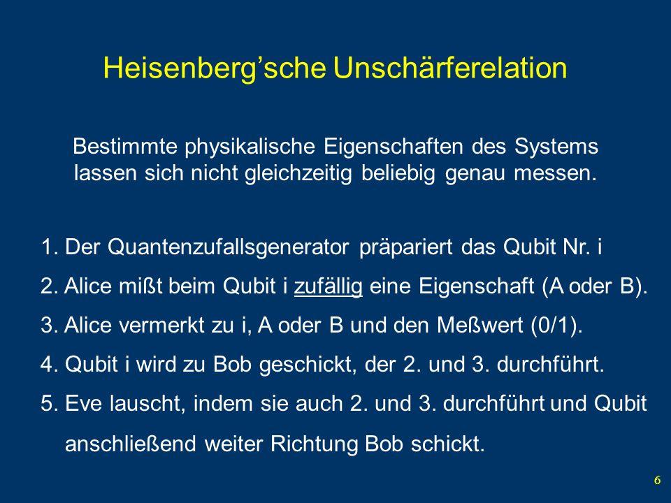 6 Heisenbergsche Unschärferelation Bestimmte physikalische Eigenschaften des Systems lassen sich nicht gleichzeitig beliebig genau messen. 1. Der Quan