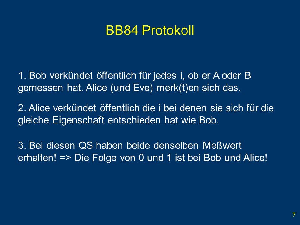 7 BB84 Protokoll 1. Bob verkündet öffentlich für jedes i, ob er A oder B gemessen hat. Alice (und Eve) merk(t)en sich das. 2. Alice verkündet öffentli