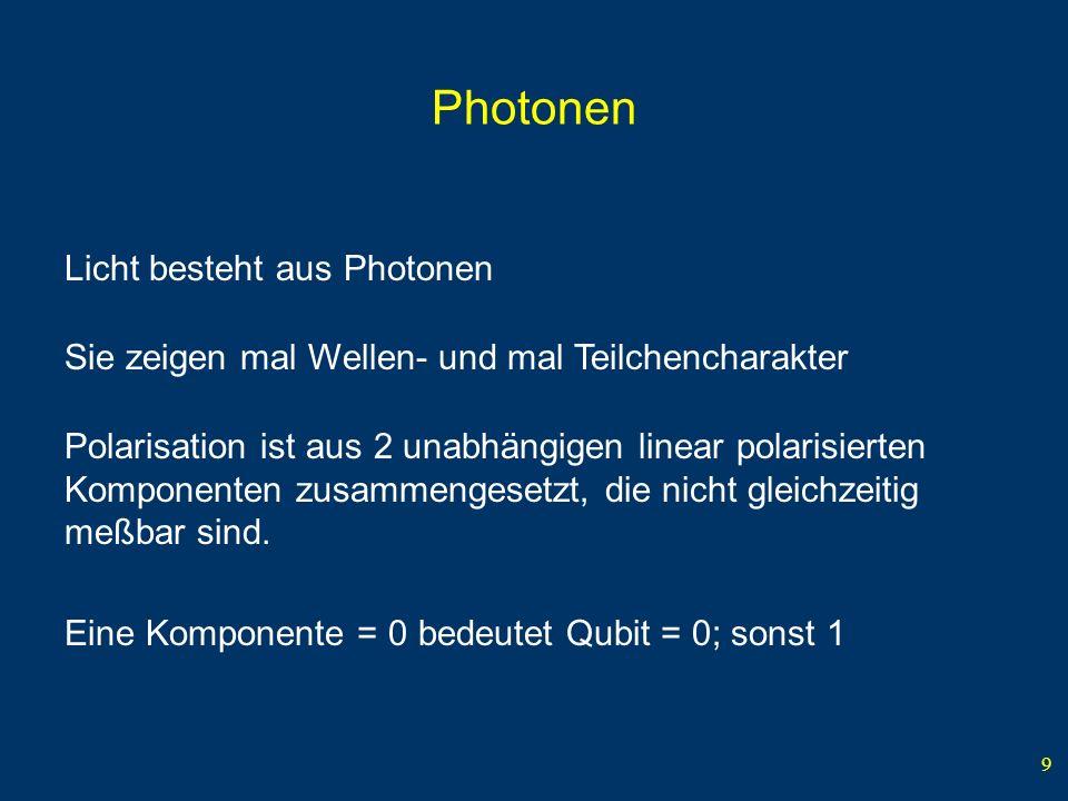 9 Photonen Licht besteht aus Photonen Sie zeigen mal Wellen- und mal Teilchencharakter Polarisation ist aus 2 unabhängigen linear polarisierten Kompon
