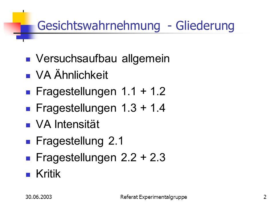 30.06.2003 Referat Experimentalgruppe2 Gesichtswahrnehmung - Gliederung Versuchsaufbau allgemein VA Ähnlichkeit Fragestellungen 1.1 + 1.2 Fragestellun