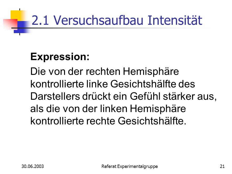 30.06.2003 Referat Experimentalgruppe21 2.1 Versuchsaufbau Intensität Expression: Die von der rechten Hemisphäre kontrollierte linke Gesichtshälfte de