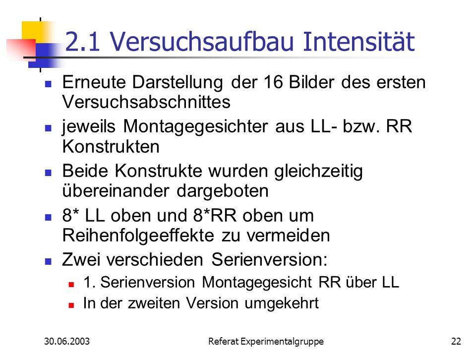 30.06.2003 Referat Experimentalgruppe22 2.1 Versuchsaufbau Intensität Erneute Darstellung der 16 Bilder des ersten Versuchsabschnittes jeweils Montage