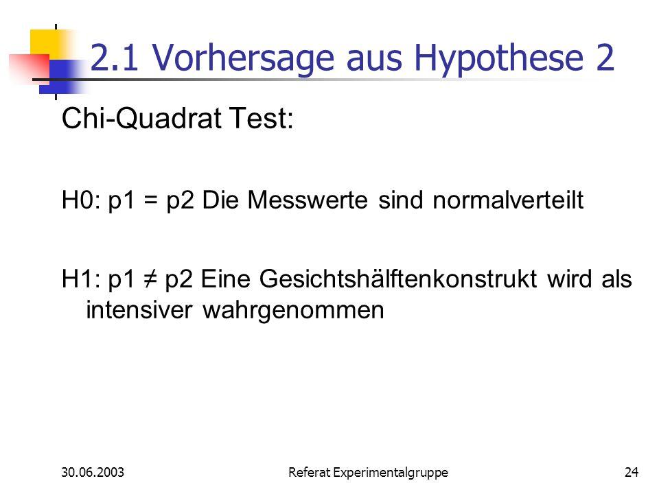 30.06.2003 Referat Experimentalgruppe24 2.1 Vorhersage aus Hypothese 2 Chi-Quadrat Test: H0: p1 = p2 Die Messwerte sind normalverteilt H1: p1 p2 Eine