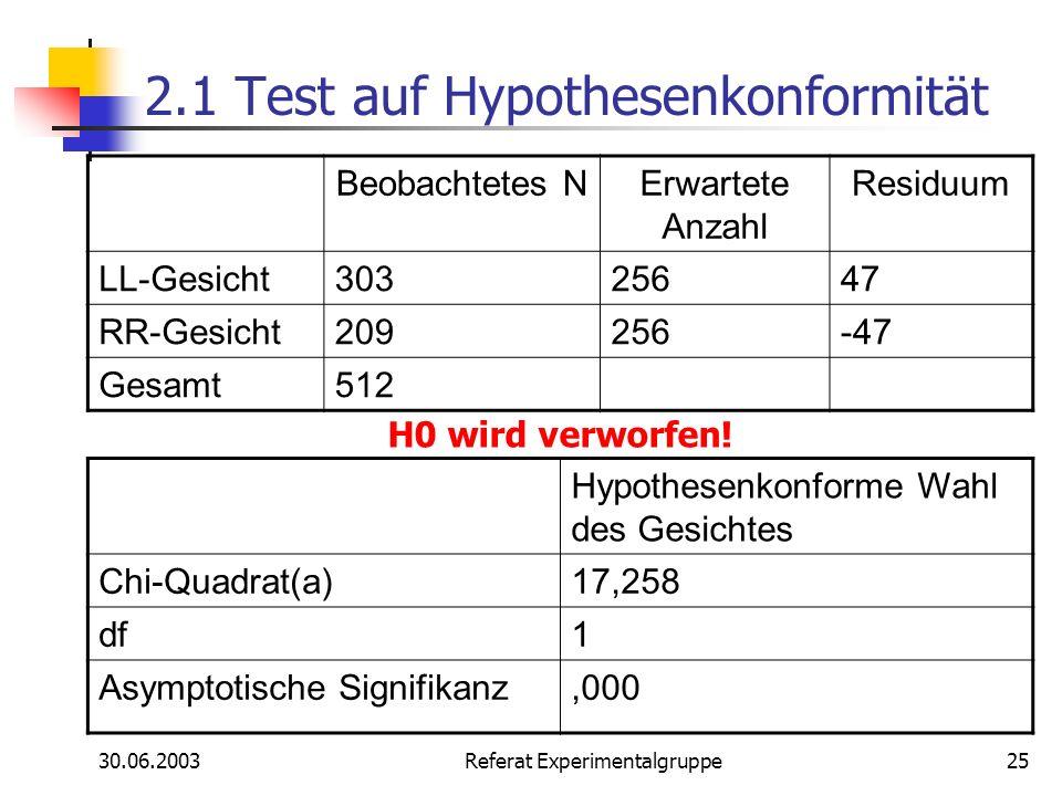 30.06.2003 Referat Experimentalgruppe25 2.1 Test auf Hypothesenkonformität Beobachtetes NErwartete Anzahl Residuum LL-Gesicht30325647 RR-Gesicht209256