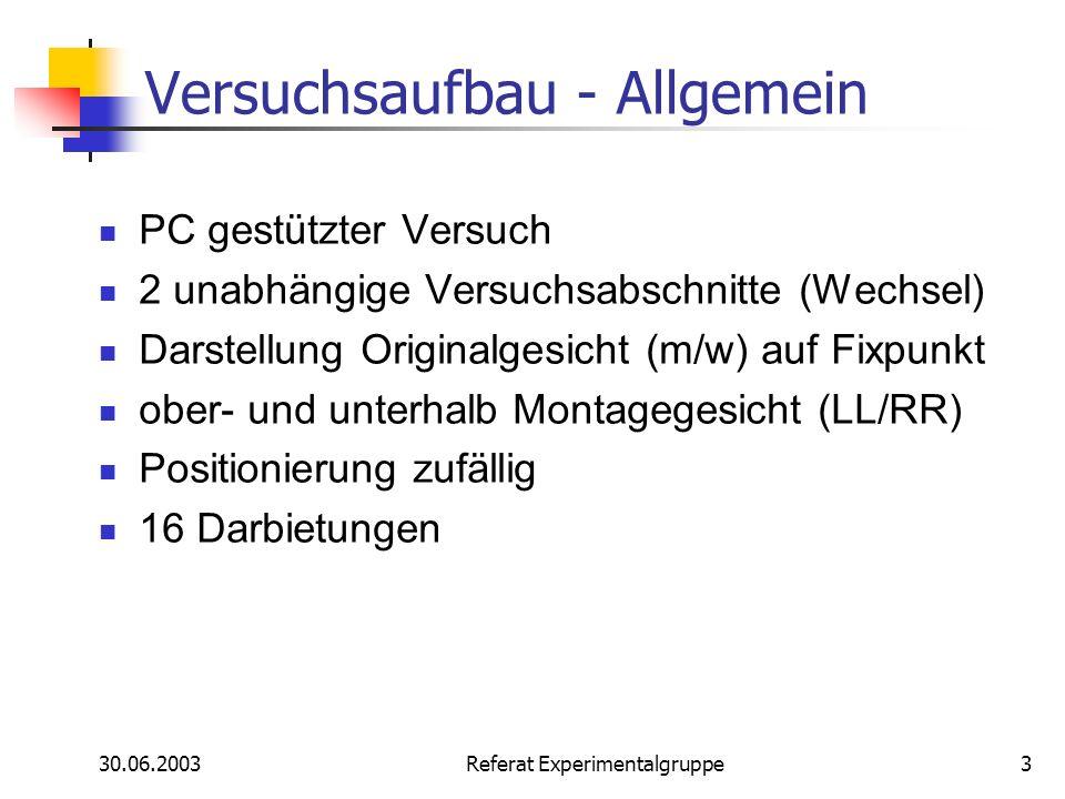 30.06.2003 Referat Experimentalgruppe3 Versuchsaufbau - Allgemein PC gestützter Versuch 2 unabhängige Versuchsabschnitte (Wechsel) Darstellung Origina