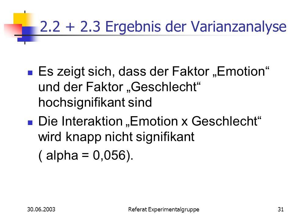 30.06.2003 Referat Experimentalgruppe31 2.2 + 2.3 Ergebnis der Varianzanalyse Es zeigt sich, dass der Faktor Emotion und der Faktor Geschlecht hochsig