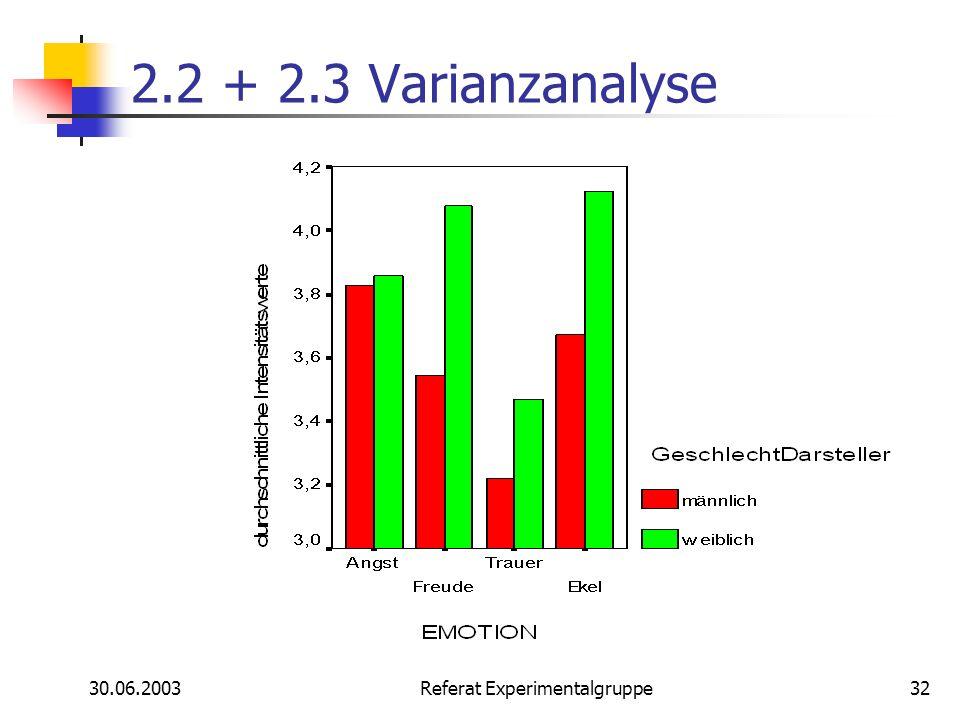 30.06.2003 Referat Experimentalgruppe32 2.2 + 2.3 Varianzanalyse