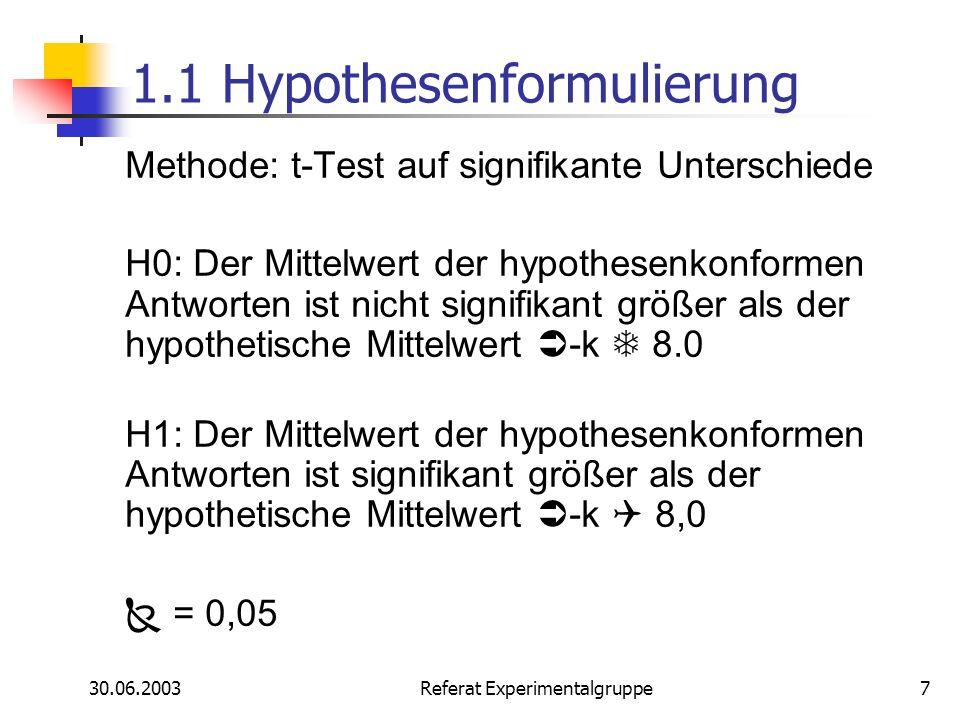 30.06.2003 Referat Experimentalgruppe7 1.1 Hypothesenformulierung Methode: t-Test auf signifikante Unterschiede H0: Der Mittelwert der hypothesenkonfo