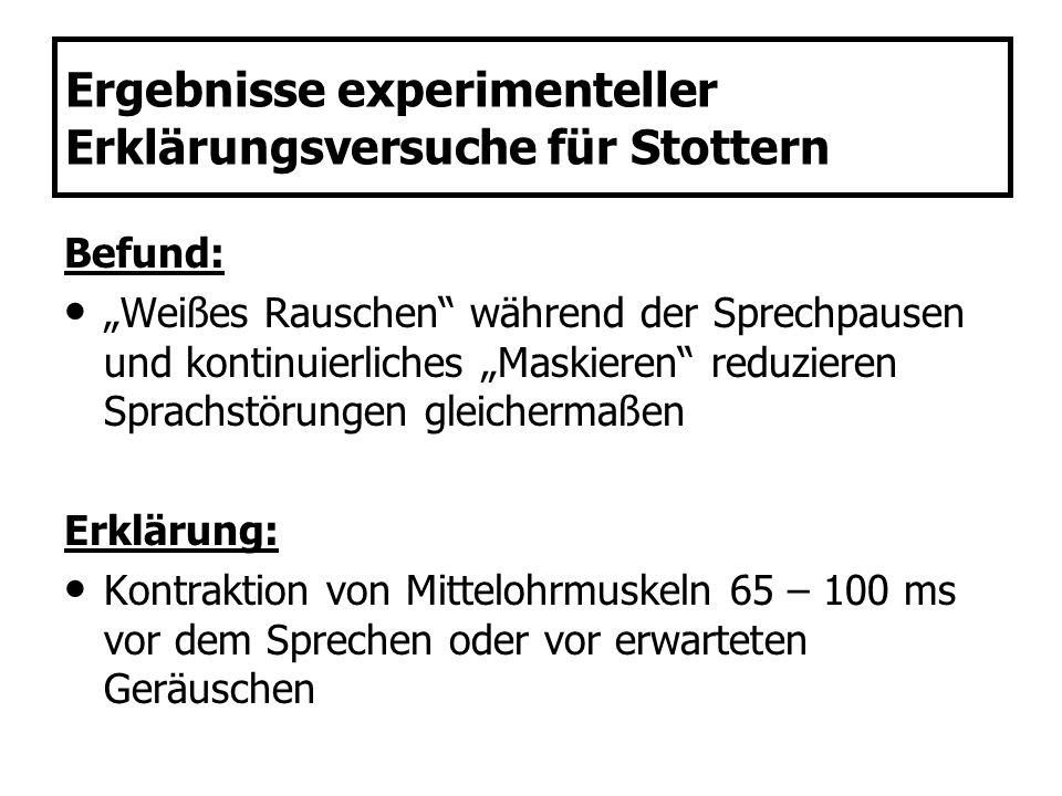 Ergebnisse experimenteller Erklärungsversuche für Stottern Befund: Weißes Rauschen während der Sprechpausen und kontinuierliches Maskieren reduzieren