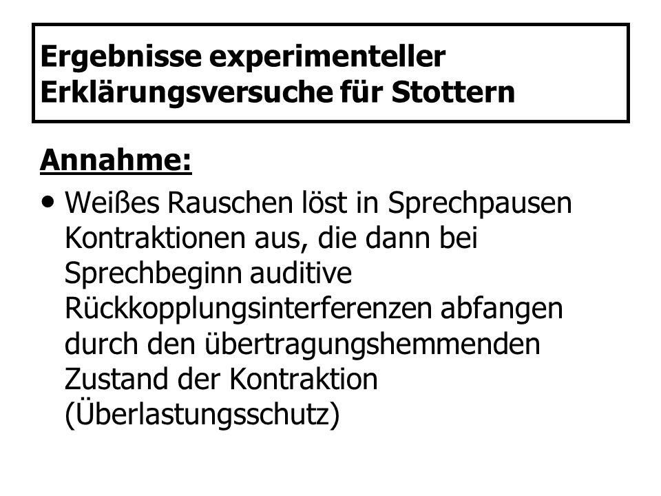 Ergebnisse experimenteller Erklärungsversuche für Stottern Annahme: Weißes Rauschen löst in Sprechpausen Kontraktionen aus, die dann bei Sprechbeginn