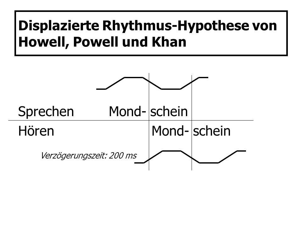 Displazierte Rhythmus-Hypothese von Howell, Powell und Khan SprechenMond- schein Hören Mond- schein Verzögerungszeit: 200 ms