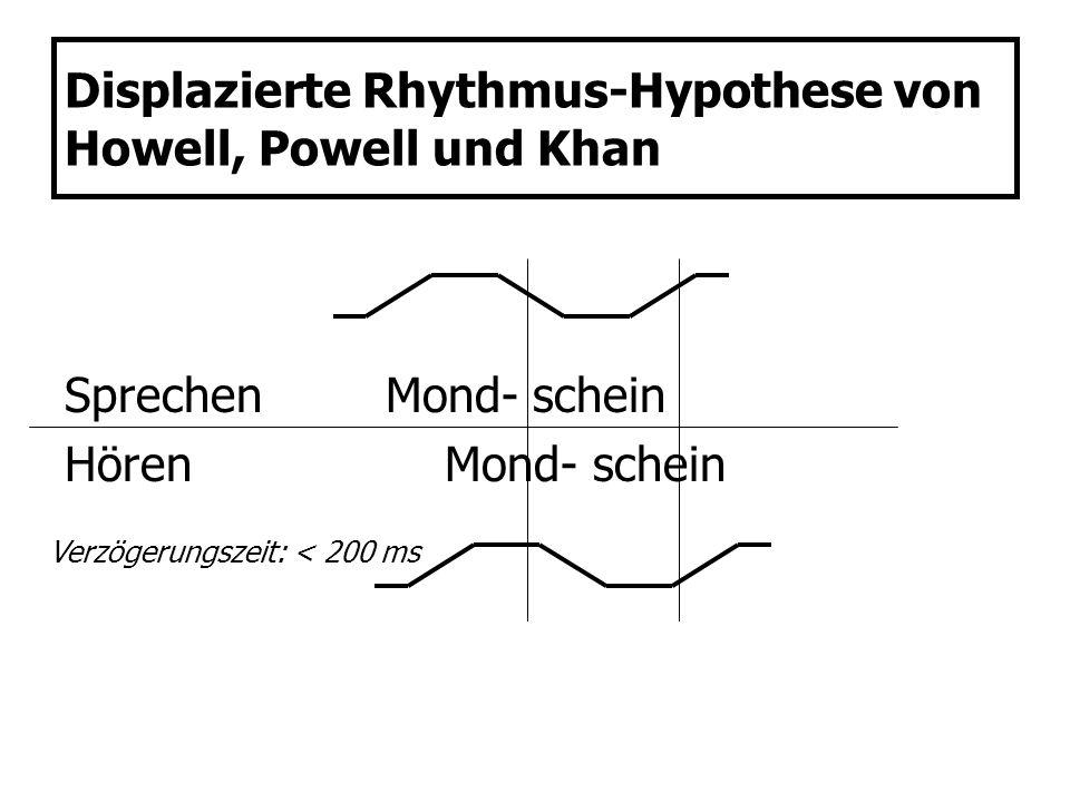Displazierte Rhythmus-Hypothese von Howell, Powell und Khan SprechenMond- schein Hören Mond- schein Verzögerungszeit: < 200 ms