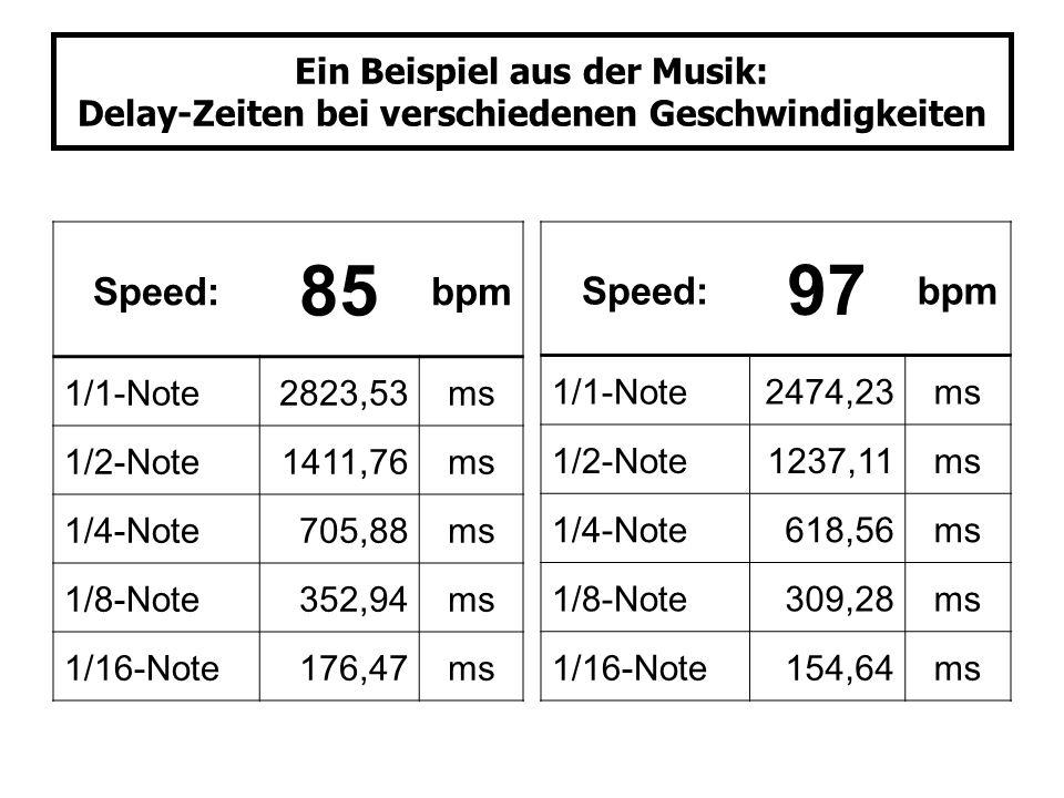Ein Beispiel aus der Musik: Delay-Zeiten bei verschiedenen Geschwindigkeiten Speed: 85 bpm 1/1-Note2823,53ms 1/2-Note1411,76ms 1/4-Note705,88ms 1/8-No
