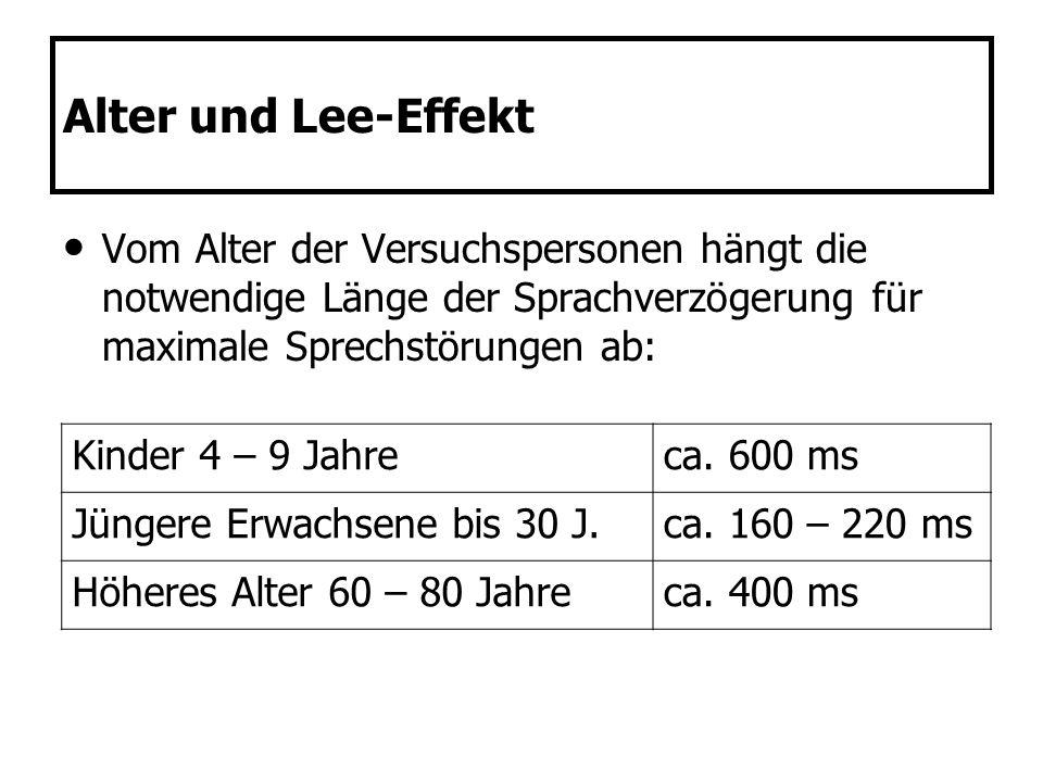 Alter und Lee-Effekt Vom Alter der Versuchspersonen hängt die notwendige Länge der Sprachverzögerung für maximale Sprechstörungen ab: Kinder 4 – 9 Jah