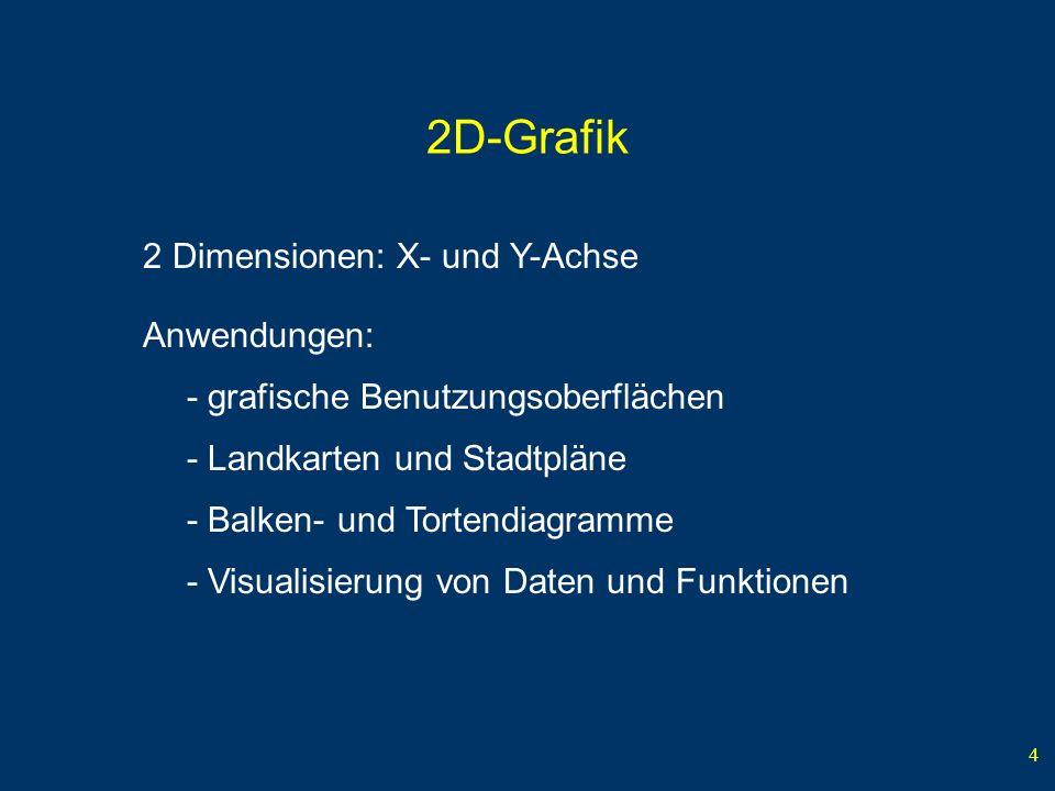 4 2D-Grafik 2 Dimensionen: X- und Y-Achse Anwendungen: - grafische Benutzungsoberflächen - Landkarten und Stadtpläne - Balken- und Tortendiagramme - Visualisierung von Daten und Funktionen