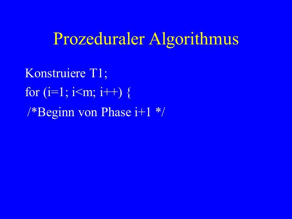 Prozeduraler Algorithmus Konstruiere T1; for (i=1; i<m; i++) { /*Beginn von Phase i+1 */ for (j=1; j<=j+1;j++) { /*Beginn von der j-ten Erweiterung*/