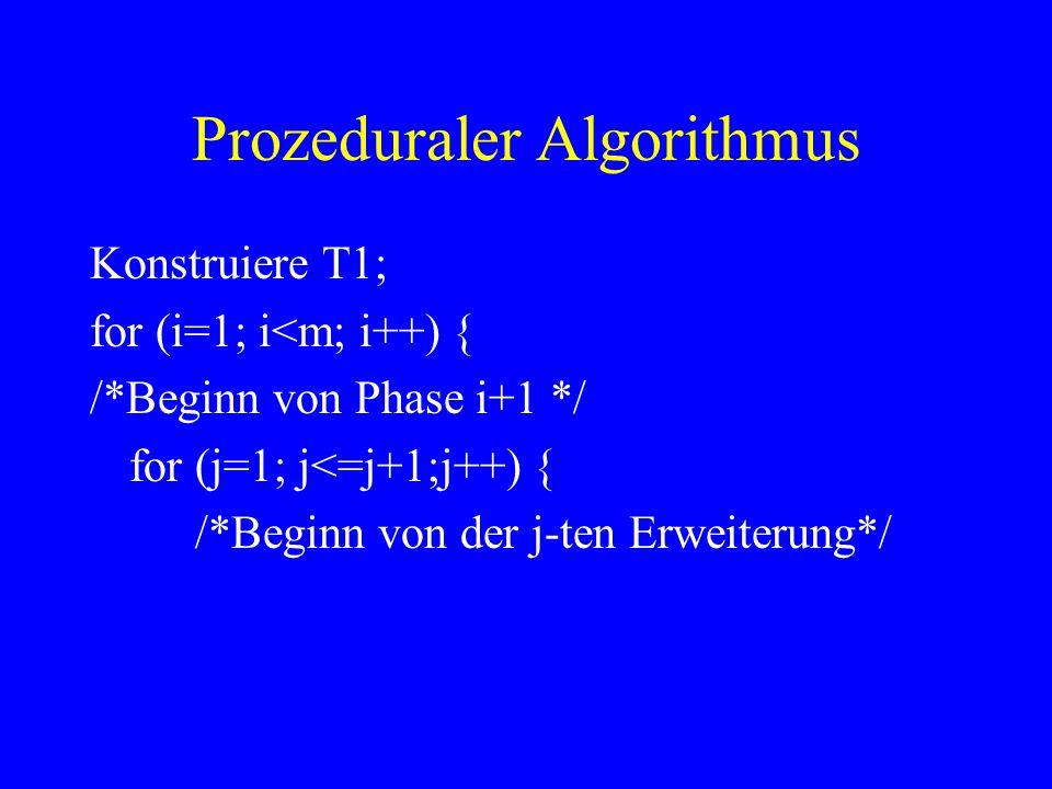 Prozeduraler Algorithmus Konstruiere T1; for (i=1; i<m; i++) { /*Beginn von Phase i+1 */ for (j=1; j<=i+1;j++) { /*Beginn von der j-ten Erweiterung*/ Finde das Ende des Pfades mit Label S[j..i]; Falls noetig, erweitere den Pfad durch S[i+1]; }