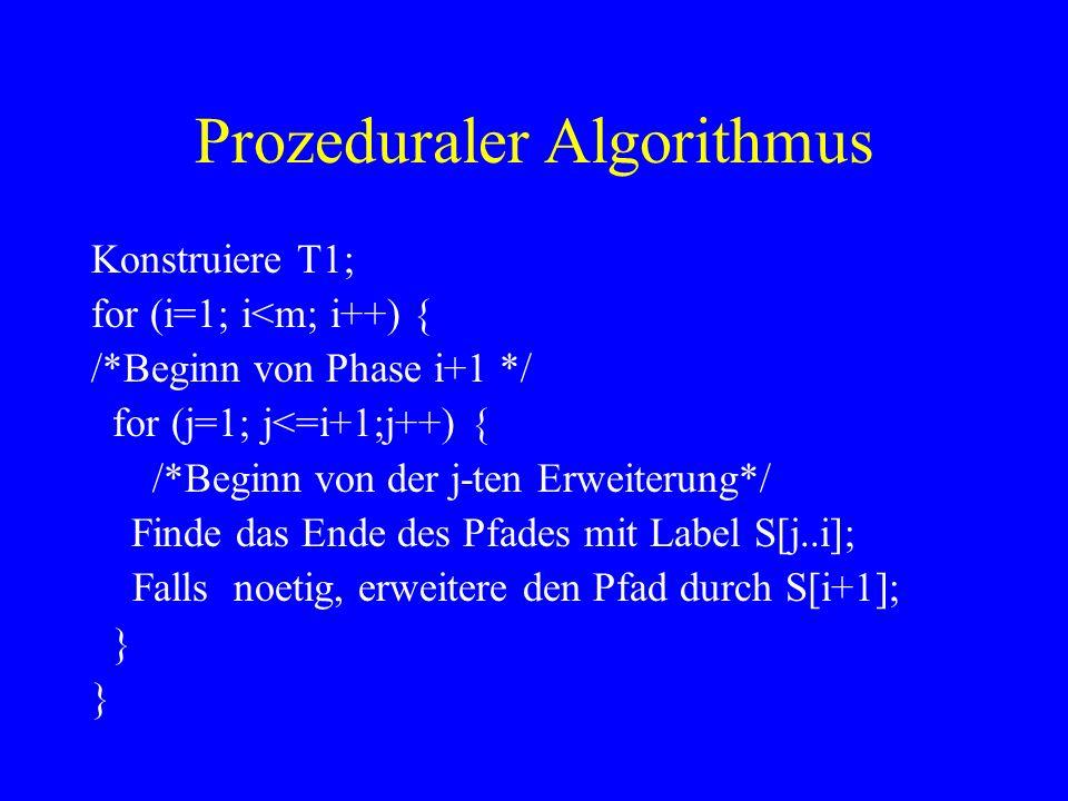 Erweiterungsregeln 1.ß endet in einem Blatt. Dann füge [i+1] zum Kantenlabel hinzu.