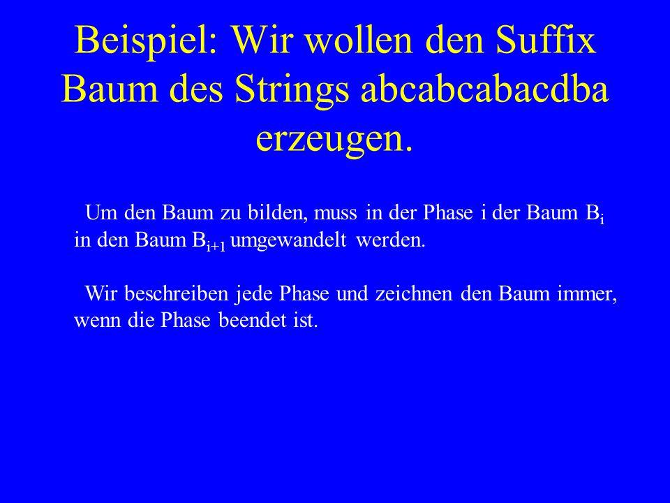 Suffix Link abcdabcd e f g h i j vS(v) String y Dem Suffix Link von v nach s(v) folgen, dann soll es den String y = abcdefgh heruntergehen, um an dessen Ende ein Zeichen anzuhaengen.