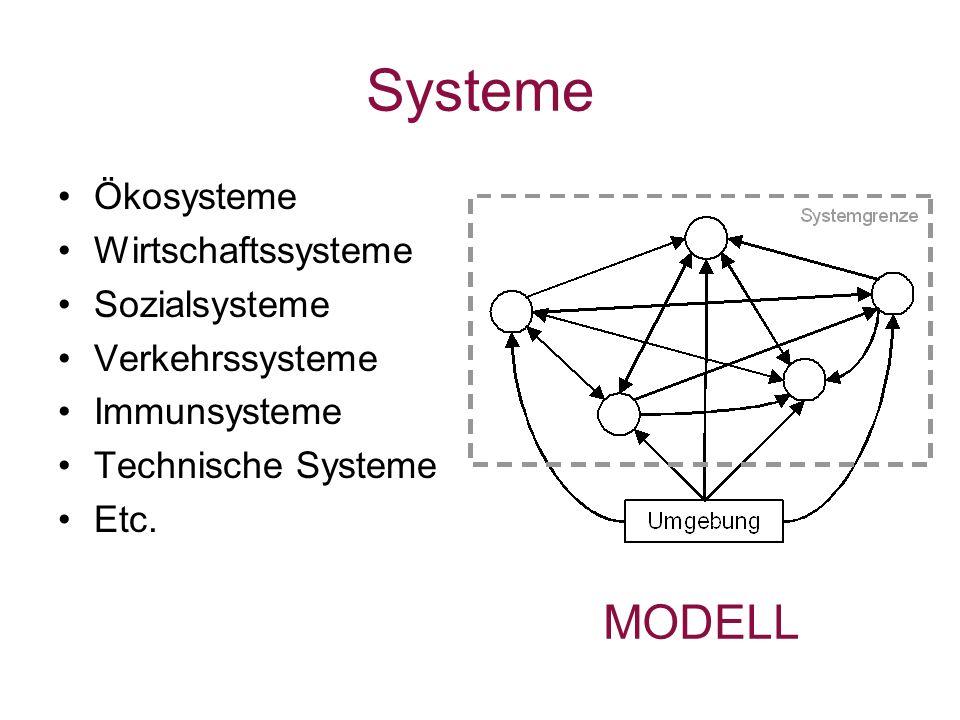 Systeme Ökosysteme Wirtschaftssysteme Sozialsysteme Verkehrssysteme Immunsysteme Technische Systeme Etc. MODELL