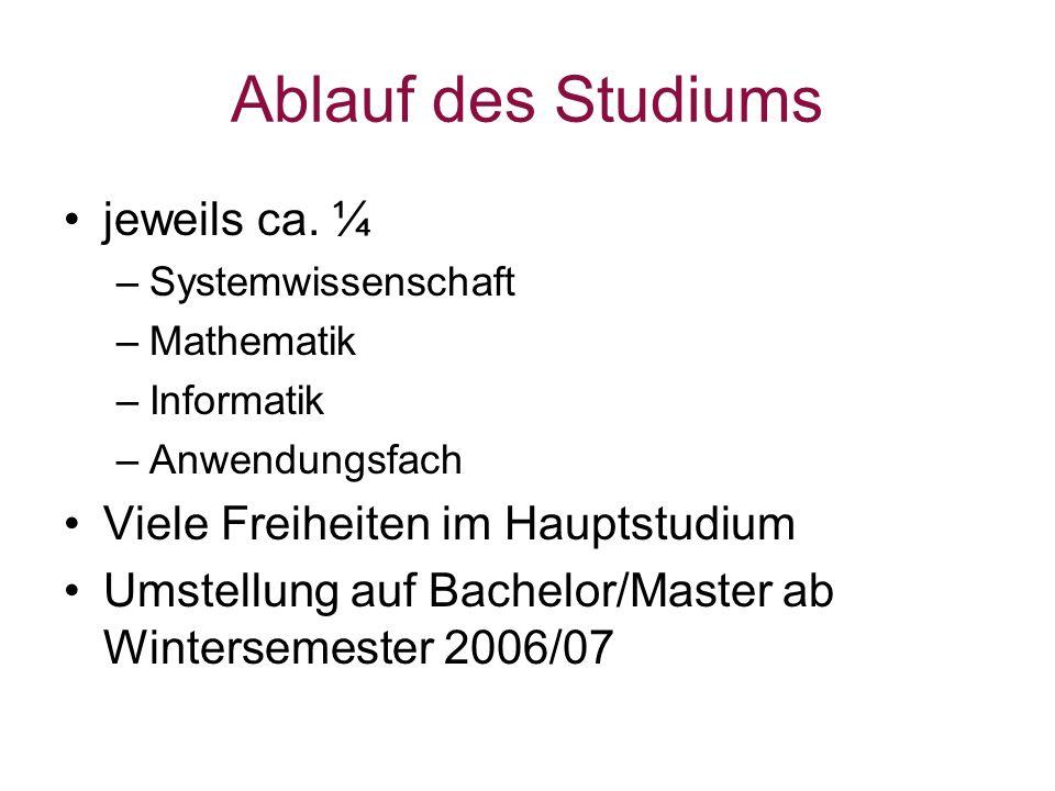 Ablauf des Studiums jeweils ca. ¼ –Systemwissenschaft –Mathematik –Informatik –Anwendungsfach Viele Freiheiten im Hauptstudium Umstellung auf Bachelor
