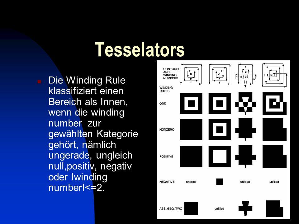 Tesselators Die Winding Rule klassifiziert einen Bereich als Innen, wenn die winding number zur gewählten Kategorie gehört, nämlich ungerade, ungleich