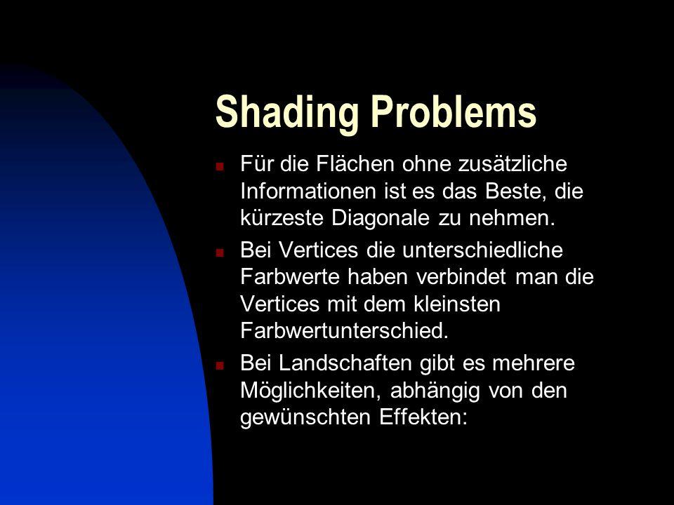 Shading Problems Für die Flächen ohne zusätzliche Informationen ist es das Beste, die kürzeste Diagonale zu nehmen. Bei Vertices die unterschiedliche