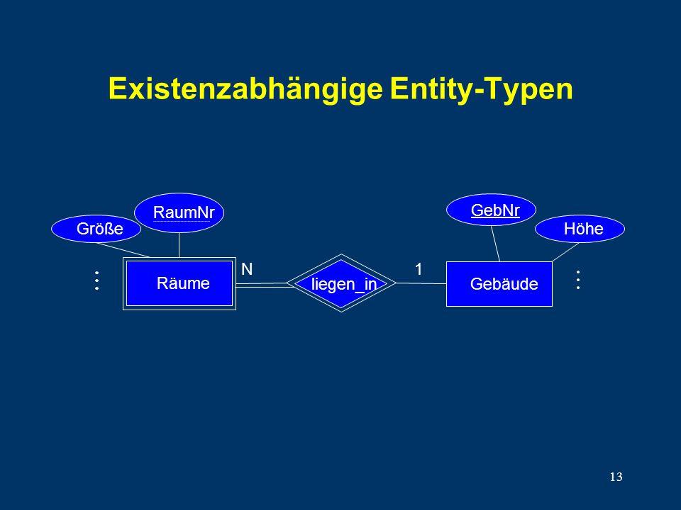 13 Existenzabhängige Entity-Typen GebNr Höhe Gebäude liegen_in N1 Größe RaumNr Räume