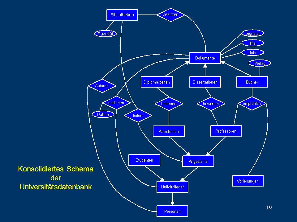 19 Konsolidiertes Schema der Universitätsdatenbank
