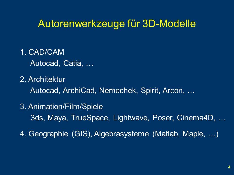 4 Autorenwerkzeuge für 3D-Modelle 1. CAD/CAM Autocad, Catia, … 2.