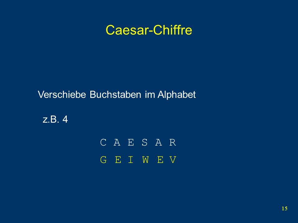 15 Caesar-Chiffre Verschiebe Buchstaben im Alphabet G C A E S A R EIEWV z.B. 4