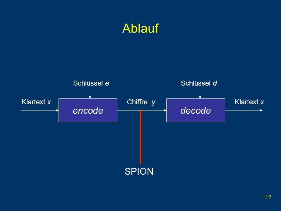 17 Ablauf encodedecode Klartext x Chiffre y Schlüssel eSchlüssel d SPION