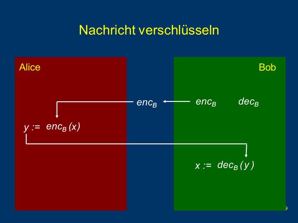 19 Bob Alice Nachricht verschlüsseln y := enc B dec B x y dec B ( ) x := enc B ( )