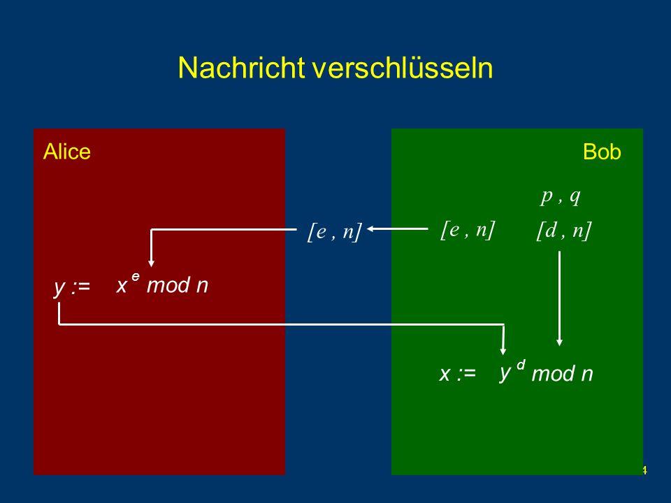24 Bob Alice Nachricht verschlüsseln y := [e, n] p, q [d, n] x y d mod n x := e mod n