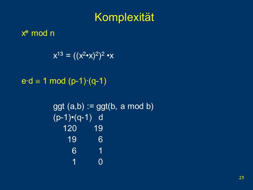 25 Komplexität x e mod n x 13 = ((x 2 x) 2 ) 2 x e·d 1 mod (p-1)·(q-1) ggt (a,b) := ggt(b, a mod b) (p-1)(q-1)d 12019 196 6 1 1010