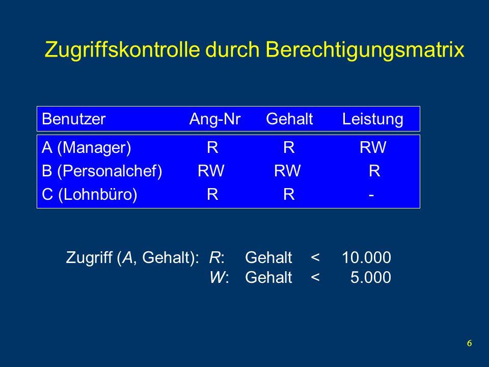 6 Zugriffskontrolle durch Berechtigungsmatrix A (Manager) R R RW B (Personalchef) RW RW R C (Lohnbüro) R R - BenutzerAng-NrGehaltLeistung Zugriff (A,