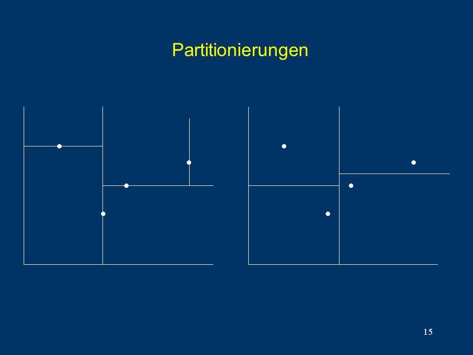 15 Partitionierungen